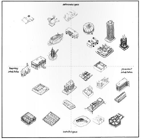 graph of architecture